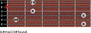 A#maj13#5sus/A for guitar on frets 5, 1, 5, 2, x, 2