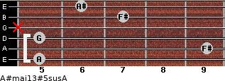 A#maj13#5sus/A for guitar on frets 5, 9, 5, x, 7, 6