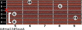 A#maj13#5sus/A for guitar on frets 5, 9, 5, x, 8, 6