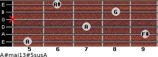 A#maj13#5sus/A for guitar on frets 5, 9, 7, x, 8, 6