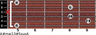 A#maj13#5sus/A for guitar on frets 5, 9, 8, x, 8, 5