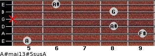 A#maj13#5sus/A for guitar on frets 5, 9, 8, x, 8, 6