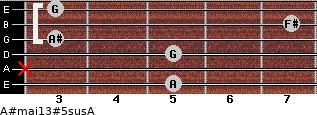 A#maj13#5sus/A for guitar on frets 5, x, 5, 3, 7, 3