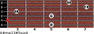 A#maj13#5sus/A for guitar on frets 5, x, 5, 3, 7, 6
