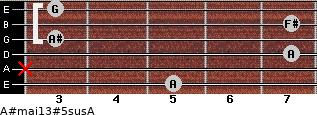 A#maj13#5sus/A for guitar on frets 5, x, 7, 3, 7, 3