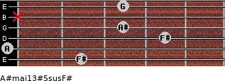 A#maj13#5sus/F# for guitar on frets 2, 0, 4, 3, x, 3