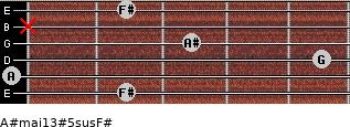 A#maj13#5sus/F# for guitar on frets 2, 0, 5, 3, x, 2