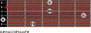 A#maj13#5sus/F# for guitar on frets 2, 0, 5, 3, x, 3