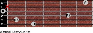 A#maj13#5sus/F# for guitar on frets 2, 1, 4, 0, x, 5