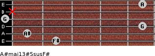 A#maj13#5sus/F# for guitar on frets 2, 1, 5, 0, x, 5