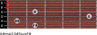 A#maj13#5sus/F# for guitar on frets 2, 1, 5, 2, x, x