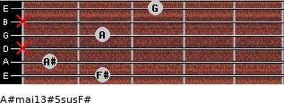 A#maj13#5sus/F# for guitar on frets 2, 1, x, 2, x, 3