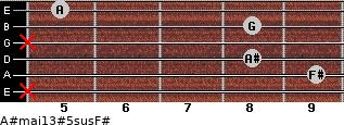 A#maj13#5sus/F# for guitar on frets x, 9, 8, x, 8, 5
