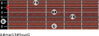 A#maj13#5sus/G for guitar on frets 3, 0, 4, 3, x, 2