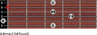 A#maj13#5sus/G for guitar on frets 3, 0, 4, 3, x, 3