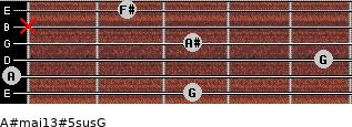 A#maj13#5sus/G for guitar on frets 3, 0, 5, 3, x, 2