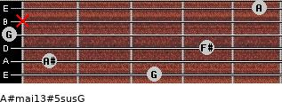 A#maj13#5sus/G for guitar on frets 3, 1, 4, 0, x, 5