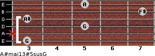 A#maj13#5sus/G for guitar on frets 3, x, 5, 3, 7, 5