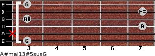 A#maj13#5sus/G for guitar on frets 3, x, 7, 3, 7, 3