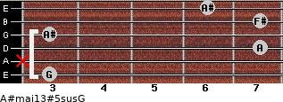 A#maj13#5sus/G for guitar on frets 3, x, 7, 3, 7, 6