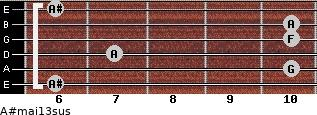 A#maj13sus for guitar on frets 6, 10, 7, 10, 10, 6