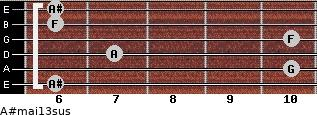 A#maj13sus for guitar on frets 6, 10, 7, 10, 6, 6