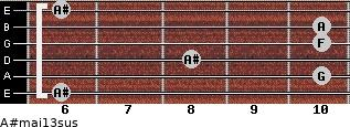 A#maj13sus for guitar on frets 6, 10, 8, 10, 10, 6