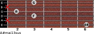 A#maj13sus for guitar on frets 6, x, 3, 2, x, 3
