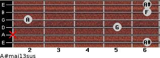 A#maj13sus for guitar on frets 6, x, 5, 2, 6, 6