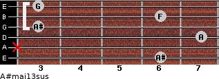 A#maj13sus for guitar on frets 6, x, 7, 3, 6, 3