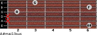A#maj13sus for guitar on frets 6, x, x, 2, 6, 3