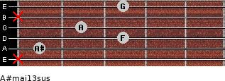 A#maj13sus for guitar on frets x, 1, 3, 2, x, 3