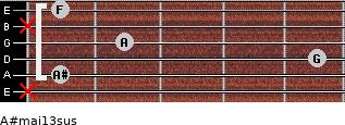 A#maj13sus for guitar on frets x, 1, 5, 2, x, 1