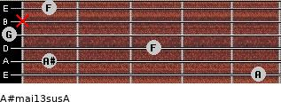 A#maj13sus/A for guitar on frets 5, 1, 3, 0, x, 1