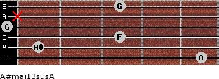 A#maj13sus/A for guitar on frets 5, 1, 3, 0, x, 3