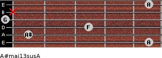 A#maj13sus/A for guitar on frets 5, 1, 3, 0, x, 5