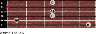 A#maj13sus/A for guitar on frets 5, 1, 3, 3, x, 3