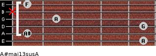A#maj13sus/A for guitar on frets 5, 1, 5, 2, x, 1