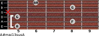 A#maj13sus/A for guitar on frets 5, 8, 5, x, 8, 6