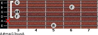 A#maj13sus/A for guitar on frets 5, x, 3, 3, 6, 3