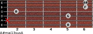 A#maj13sus/A for guitar on frets 5, x, 5, 2, 6, 6