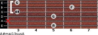 A#maj13sus/A for guitar on frets 5, x, 5, 3, 6, 3