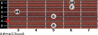 A#maj13sus/A for guitar on frets 5, x, 5, 3, 6, 6