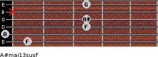 A#maj13sus/F for guitar on frets 1, 0, 3, 3, x, 3