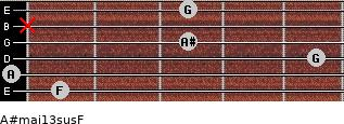A#maj13sus/F for guitar on frets 1, 0, 5, 3, x, 3
