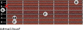 A#maj13sus/F for guitar on frets 1, 1, 3, 0, x, 5