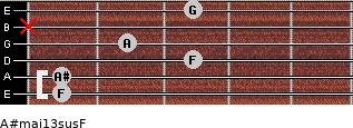 A#maj13sus/F for guitar on frets 1, 1, 3, 2, x, 3