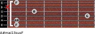 A#maj13sus/F for guitar on frets 1, 1, 5, 2, x, 1