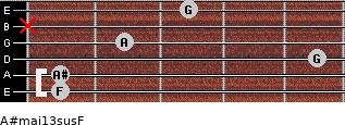 A#maj13sus/F for guitar on frets 1, 1, 5, 2, x, 3