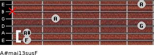 A#maj13sus/F for guitar on frets 1, 1, 5, 2, x, 5